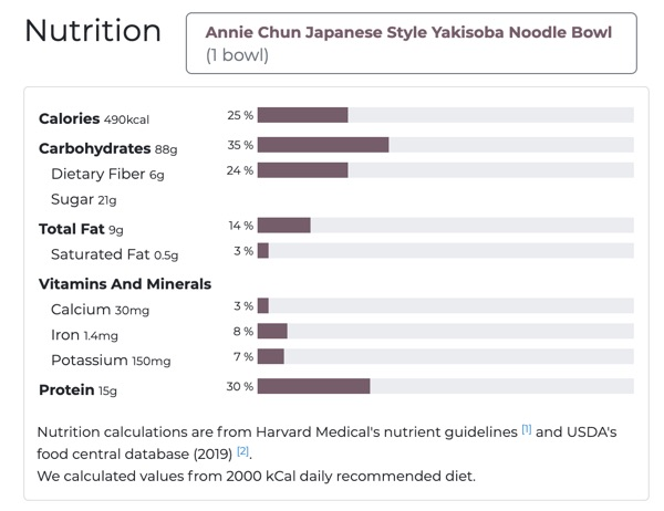 Annie Chun's Japanese Style Yakisoba noodle bowl nutrition