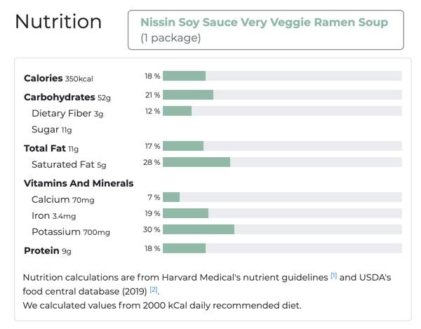 Nissin Soy Sauce very veggie ramen nutrition