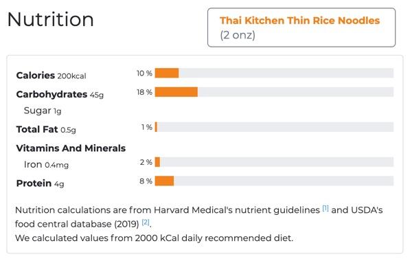 Thai Kitchen rice noodles nutritional value